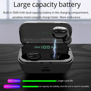 2019 New Wireless Charging Bluetooth 5.0 Earbuds With 3500mAh Power Bank LED Display