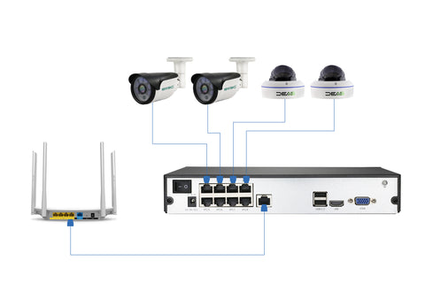 SV3C PoE NVR 16 Channel with 8 POE power ports Home Security Camera System Video Recorder with 8TB Hard Drive Support 720p/1080p/4MP/5MP HD IP Camera