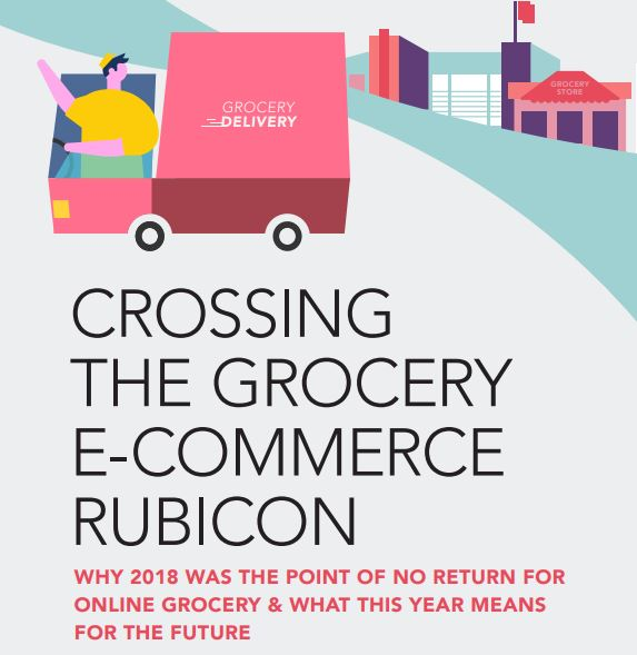 For Grocers, A Predictive Report RE: Online Ordering & Delivery