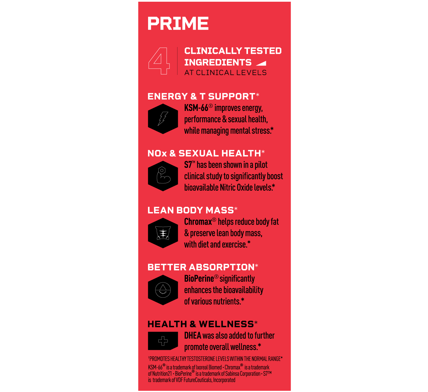Mdrive Prime Ingredients