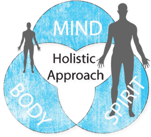 mind, body, soul, holistic approach