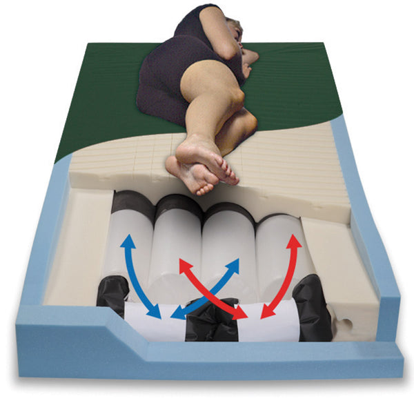 Mattress Pressure Guard Cft Foam-Air Single Pressure Surface [8080-29] - Think Mobility