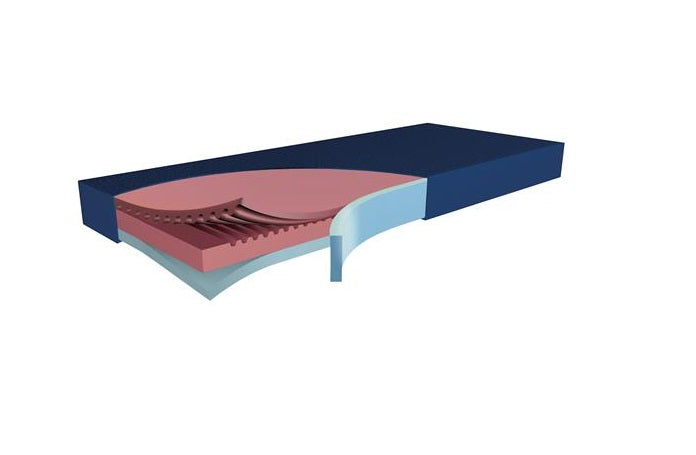 Mattress Funke Medical Maxx-250 Single 86 X 196 X 18 [09/500010] - Think Mobility