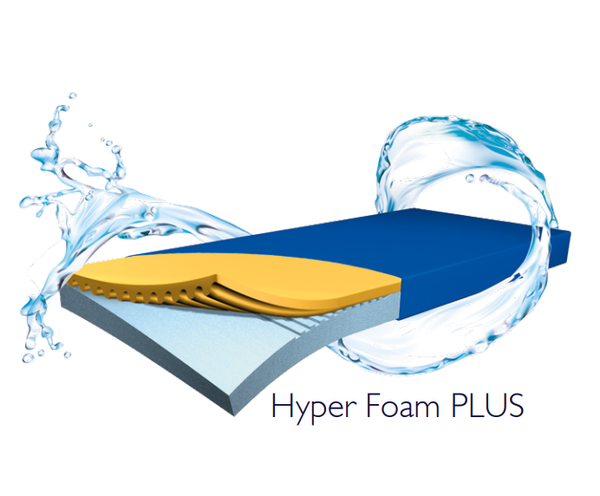 Mattress Funke Medical Hyper Foam Plus King Single 105 X 196 X 14 [Hf+100200]