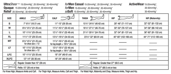 jobst sizing guide