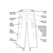 Load image into Gallery viewer, Rothco - EMT Pants Navy Blue - 7822