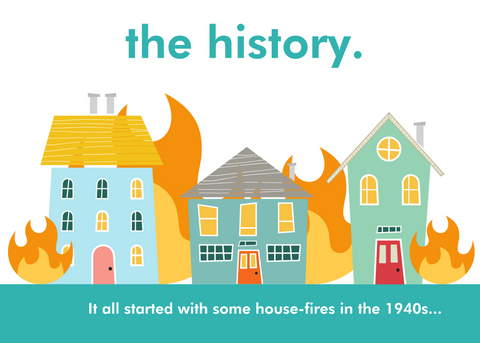 the history - image of some cartoon style houses on fire - it all started with some house fires in the 1940s