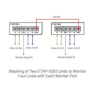 Image-Network-Tap-ETAP5203-stacking.jpg