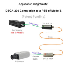 Load image into Gallery viewer, Application Diagram of PoE-over-Coax Adapter Kit with PoE Injector