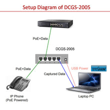 Load image into Gallery viewer, Application Diagram of USB Powered Gigabit Copper Network Tap