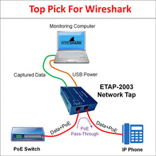 Load image into Gallery viewer, Network Tap for Use with Wireshark