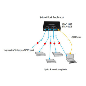 1-to-3 Network Regeneration Tap