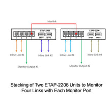 Load image into Gallery viewer, Stacking of Two ETAP-2206 Dual-Link GbE Copper & Fiber Ethernet Network Taps