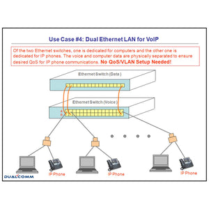 24-Port CableShare 10/100 Fast Ethernet Switch