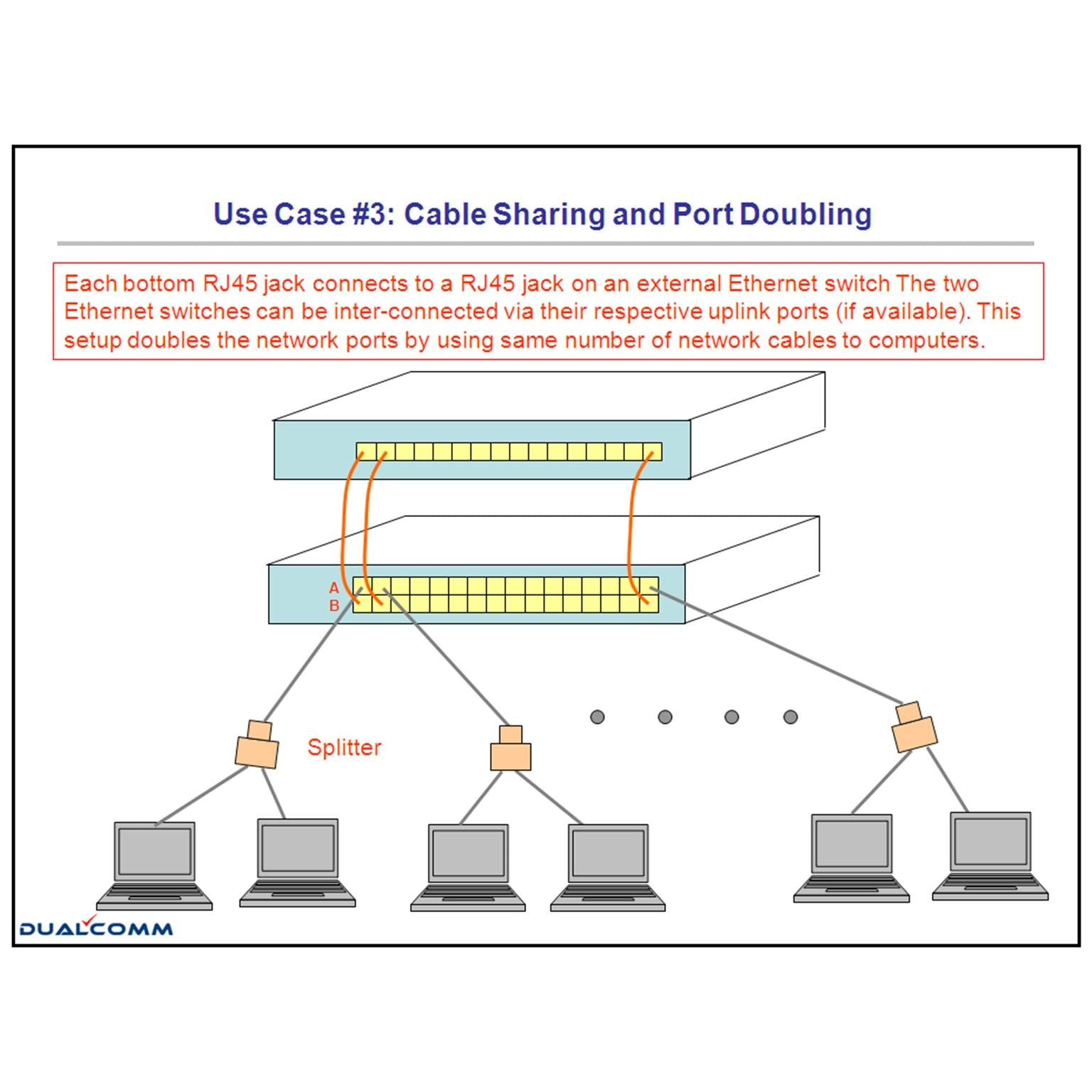 24 Port Cableshare 10 100 Fast Ethernet Switch Dualcomm