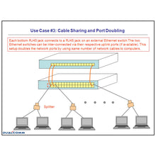 Load image into Gallery viewer, 24-Port CableShare 10/100 Fast Ethernet Switch