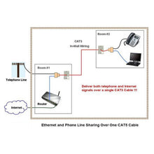 Load image into Gallery viewer, RJ45/RJ11 Splitter Cable Sharing Kit for Ethernet and Phone Lines