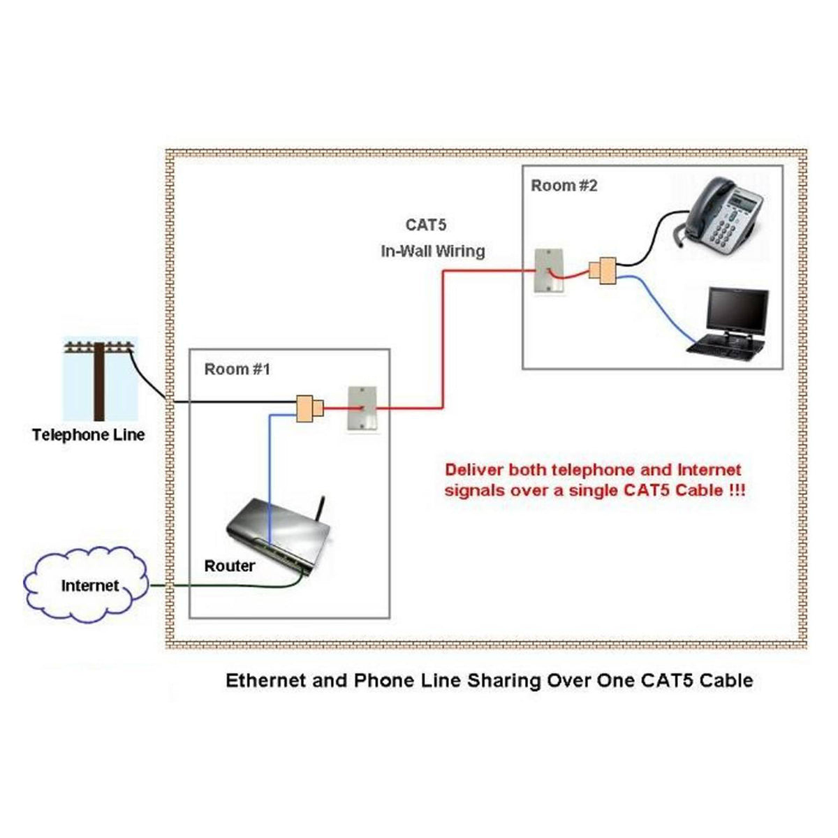 Rj45 Rj11 Splitter Cable Sharing Kit For Ethernet And Phone Lines Cat 5e Wiring Diagram Dualcomm