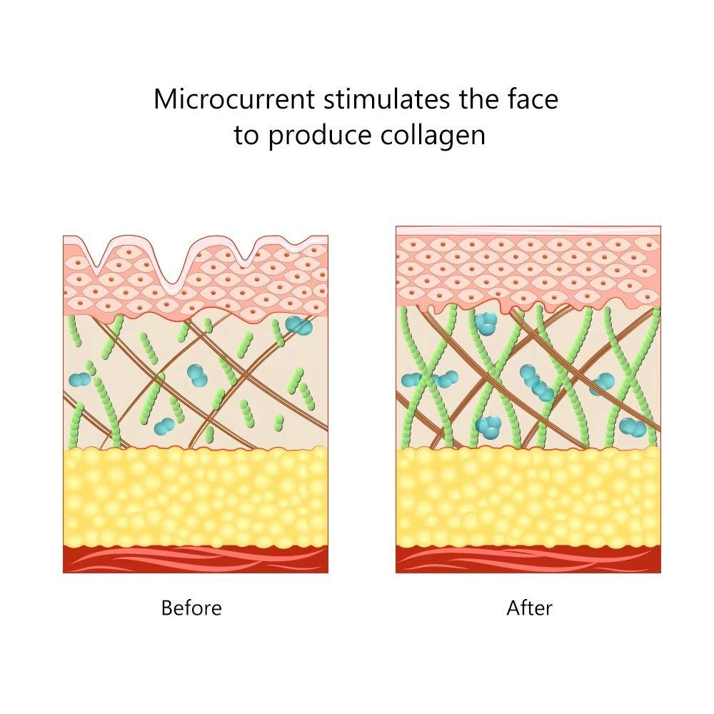 Mini Microcurrent Face Lift Device Reducing Wrinkles Anti-Aging Facial Toning Beauty Skin Care Machine
