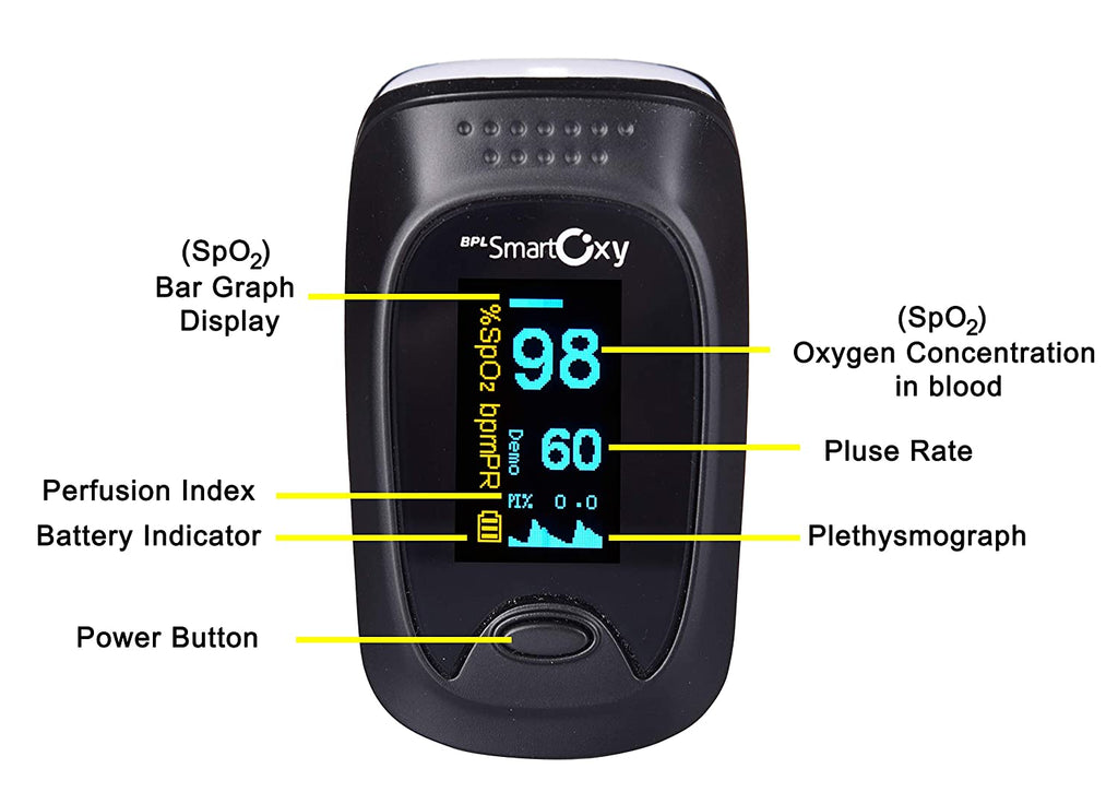 BPL Smart Oxy Finger Tip Pulse Oximeter (Black)