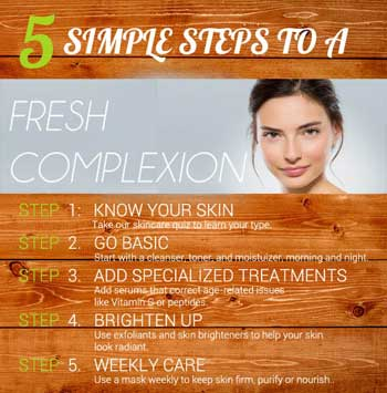 5 Steps to a Fresh Complexion | The Ultimate Anti-Aging Skincare Routine