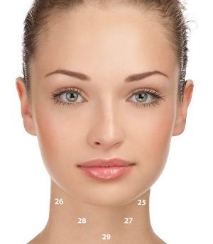points for a natural facelift