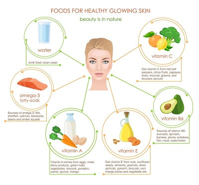 natural products with vitamins