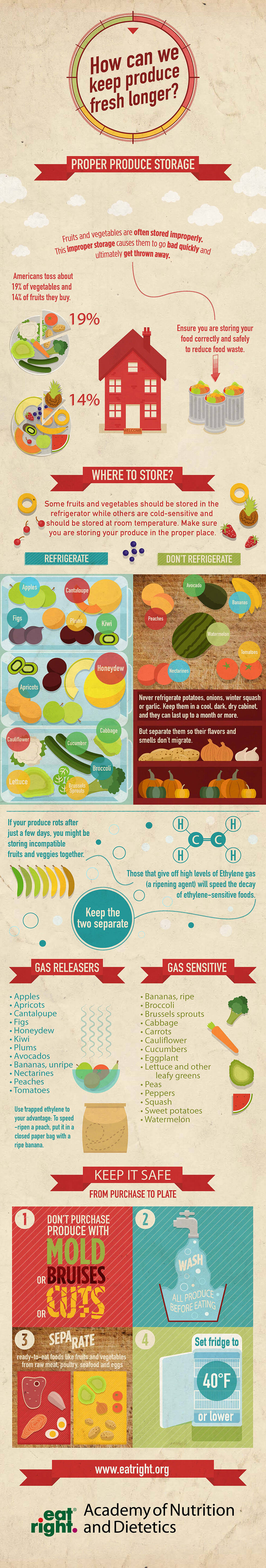 how to keep produce fresh for longer infographic