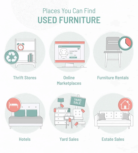 places to get furniture for upcycling