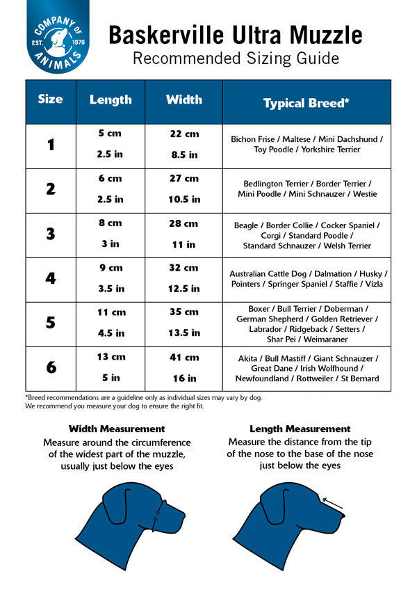 Baskerville Ultra Muzzle Size and Measuring Guide for Dogs
