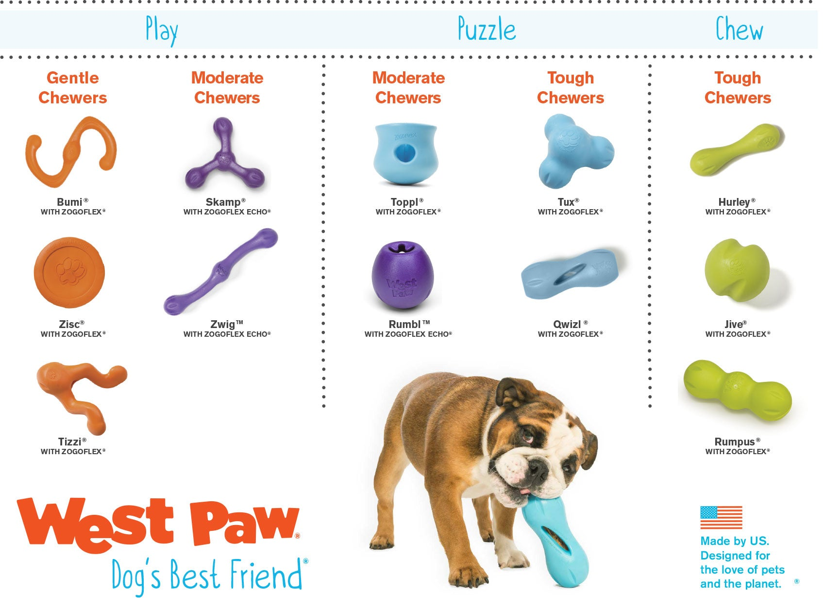 How to choose a West Paw toy for your dog
