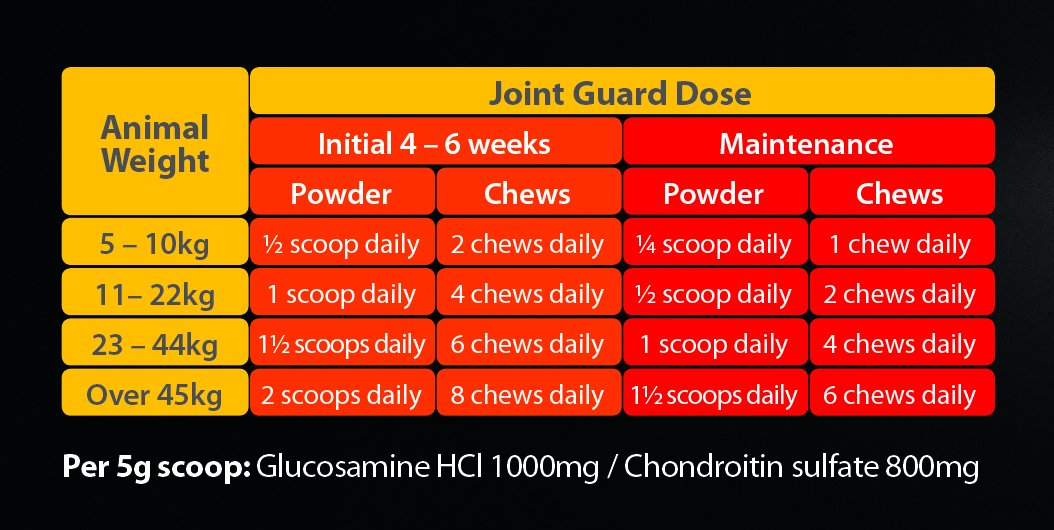 Joint Guard Powder for Dogs