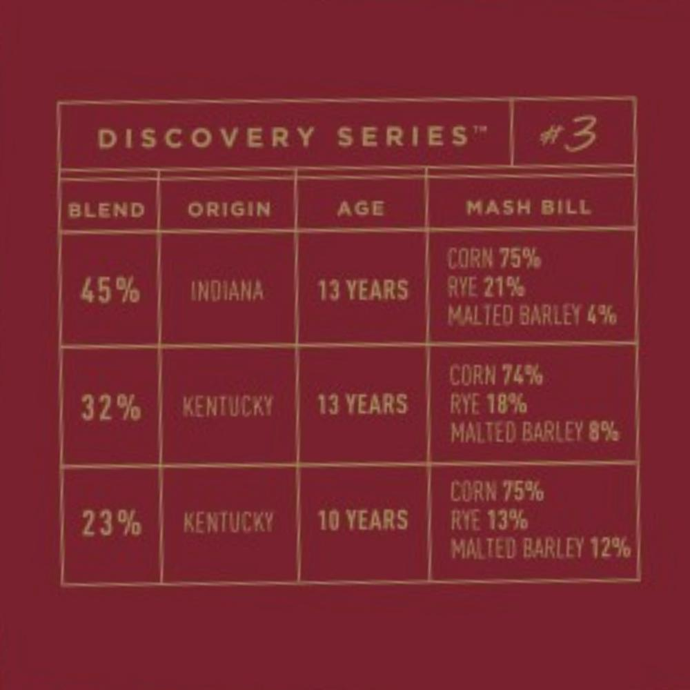 Bardstown Bourbon Company Discovery Series #3 Bourbon Bardstown Bourbon Company