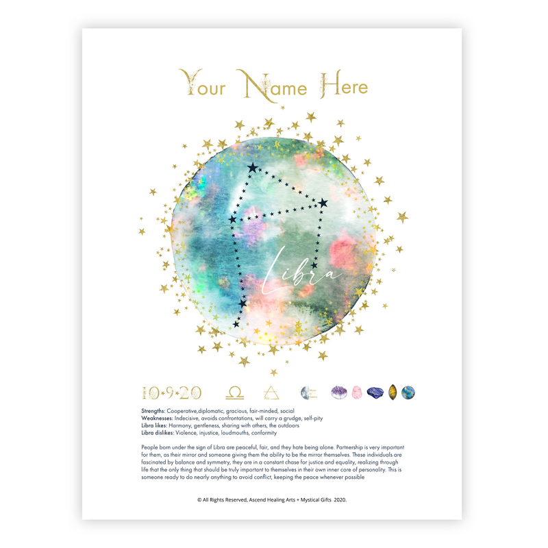 Custom Astrology Wall Art,  PRINTABLE Astrology Wall Art
