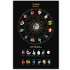 Zodiac and GIA Birthstone Poster