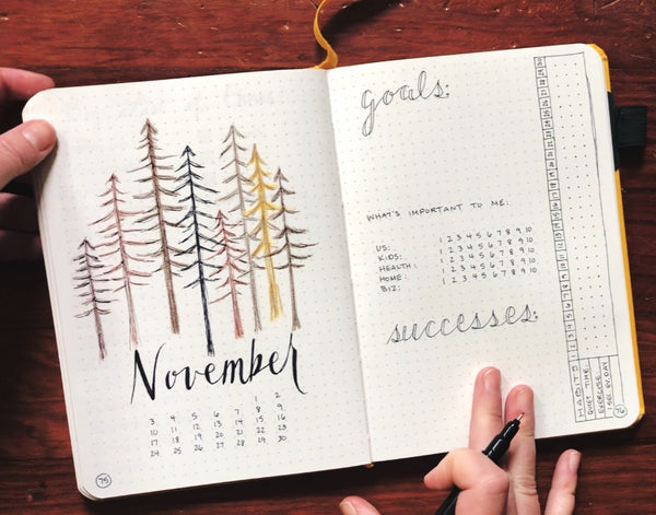 The 5 Planner Pages I Can't Live Without.