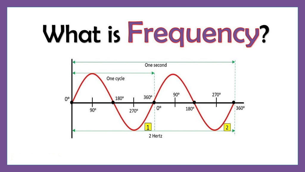 two way radio frequency