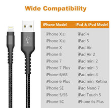 Daily Deals Braided Lightning Cable for Apple iPhone (4-Pack) Cables