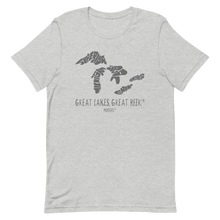 Load image into Gallery viewer, Great Lakes.  Great Beer.™ - MIbeers