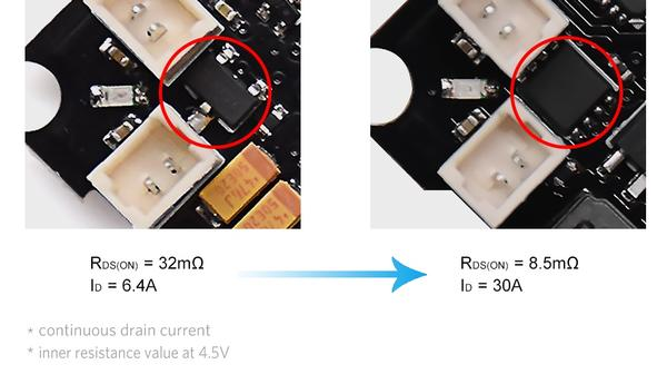 F4 Brushed Flight Controller (Frsky Rx + OSD) — TicoFPV