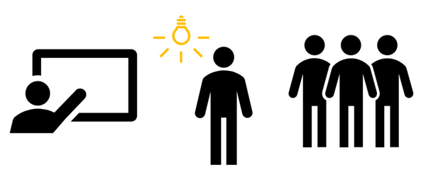 Figures representing a presentation, someone standing in front of a light source and a group of people