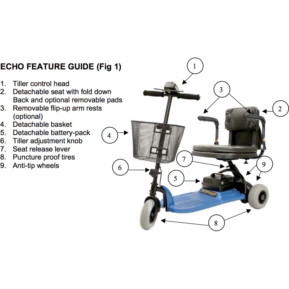 Shoprider Echo 3-Wheel Mobility Scooter - JustMobilityScooters.com