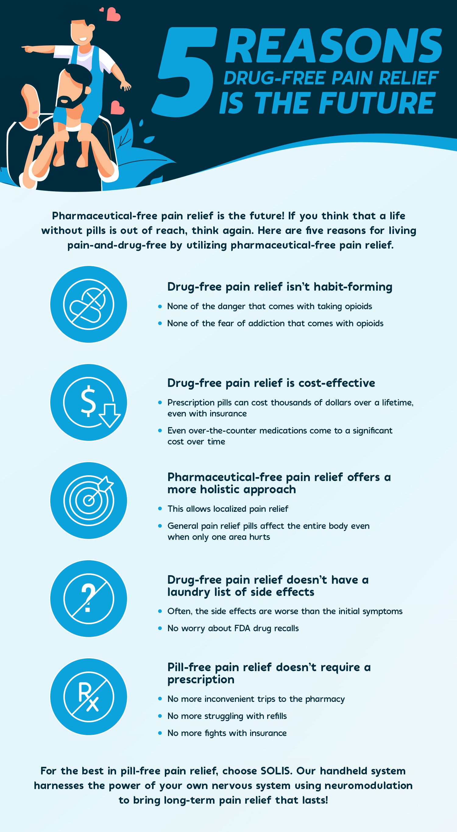 5 Reasons Drug-Free Pain Relief is the Future