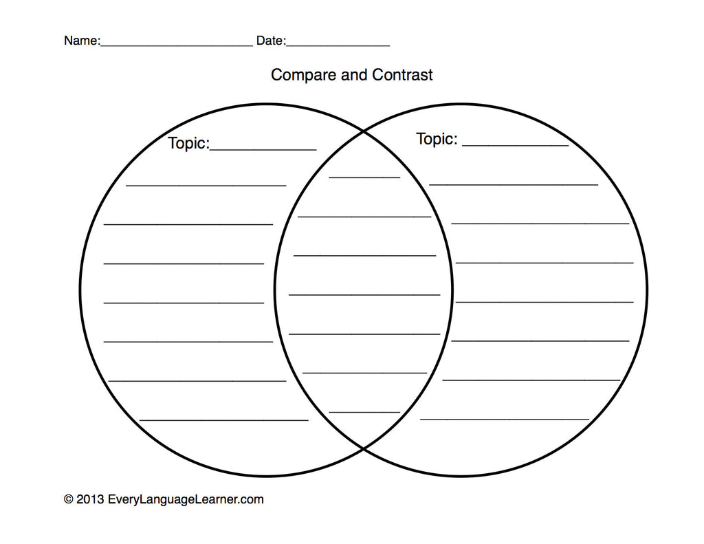 worksheet Venn Diagrams Worksheets free venn diagram with lines