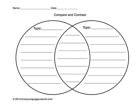 Venn Diagram Downloadable FREE