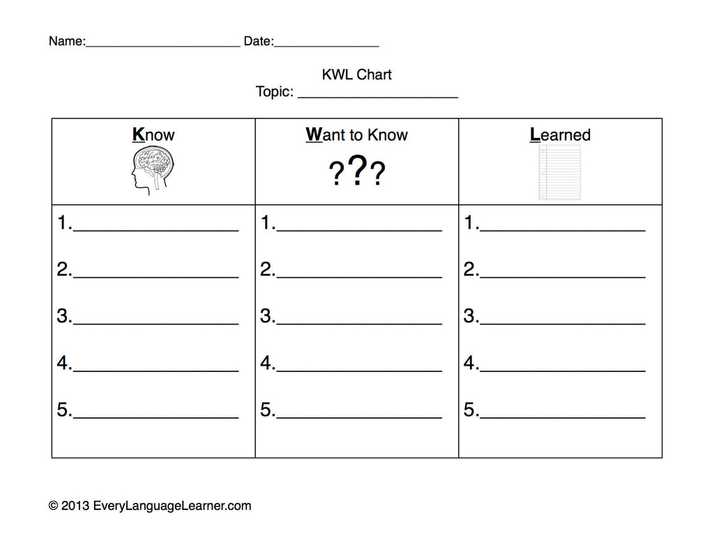 Printables Kwl Worksheet kwl worksheet davezan chart downloadable free everylanguagelearner com