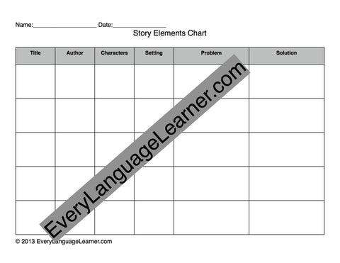 Story Elements Downloadable