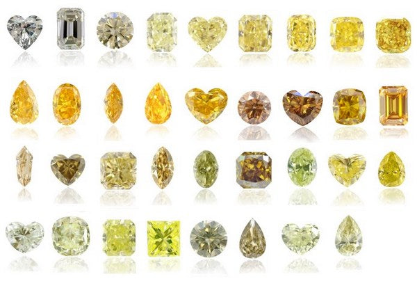 couleurs du diamant jaune