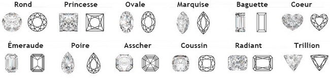 differentes formes de taille du diamant