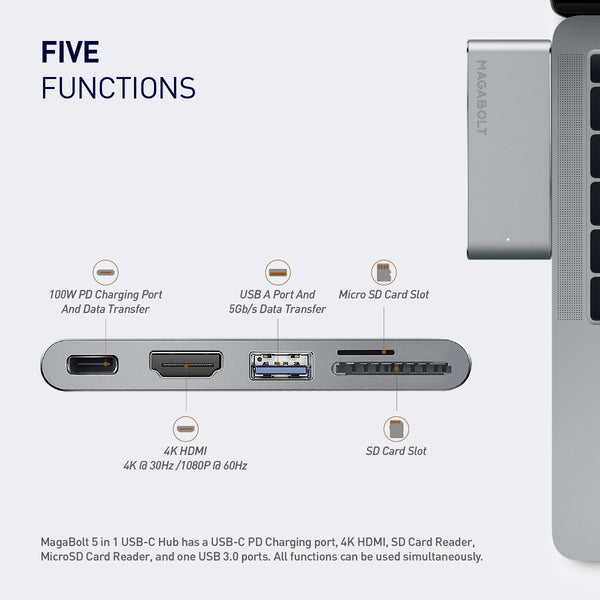 5-IN-1 USB-C HUB - MagaBolt